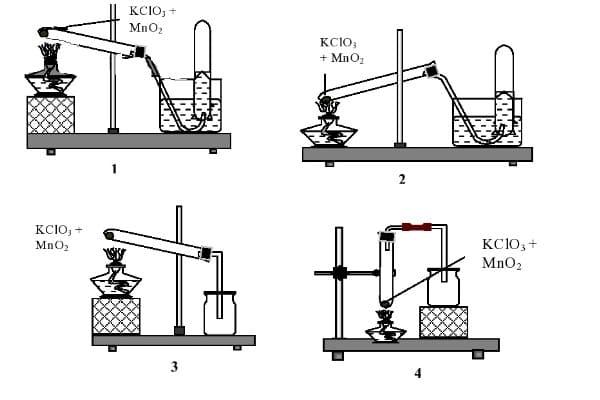 Cách điều chế KClO3
