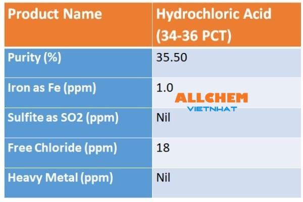 Axit clohidric có ứng dụng như thế nào? có độc không?