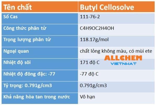 Butyl Cellosolve Solvent có ứng dụng như thế nào?