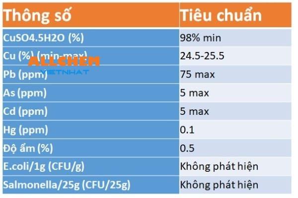 Hóa chất đồng sunfat, copper sulfate, cuso4 -Ứng Dụng như thế nào?