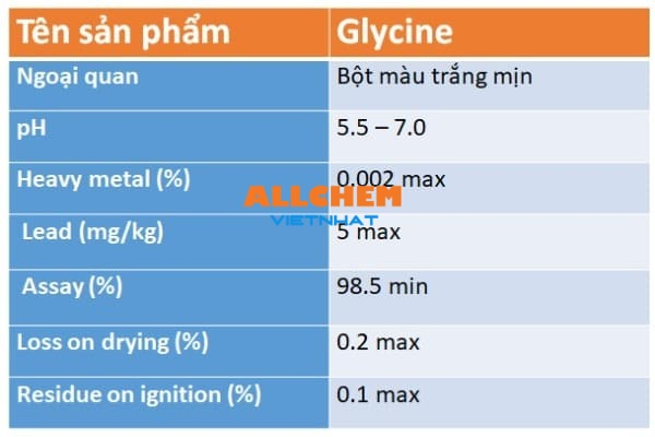 Tính chất và ứng dụng của glyxin?