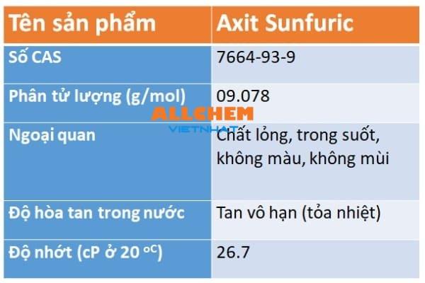 Các tính chất và ứng dụng của hóa chất axit sunfuric?