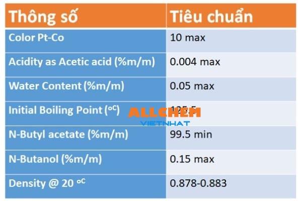 Hóa chất Butyl Acetate có ứng dụng như thế nào?