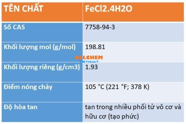 Ứng dụng của FeCL2