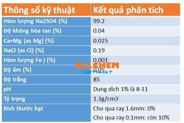 Hóa Chất Na2SO4 ứng dụng như thế nào?