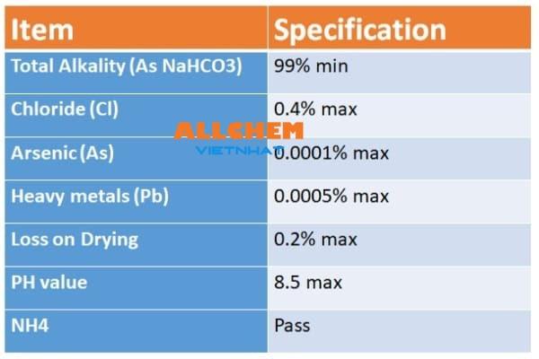 Natri Bicacbonat có công dụng và ứng dụng ra sao?