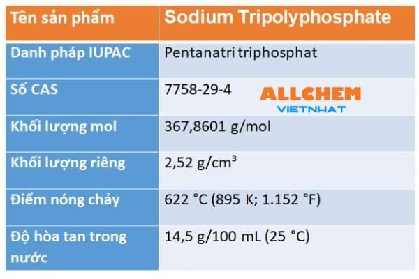 Ứng dụng của STPP, Sodium Tripolyphosphate