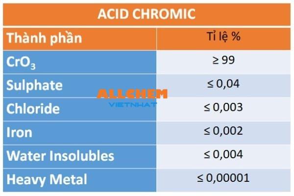 giá bán chromic acid