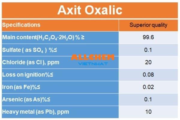Axit oxalic, oxalic acid25kg - Mua Bán Hóa chất
