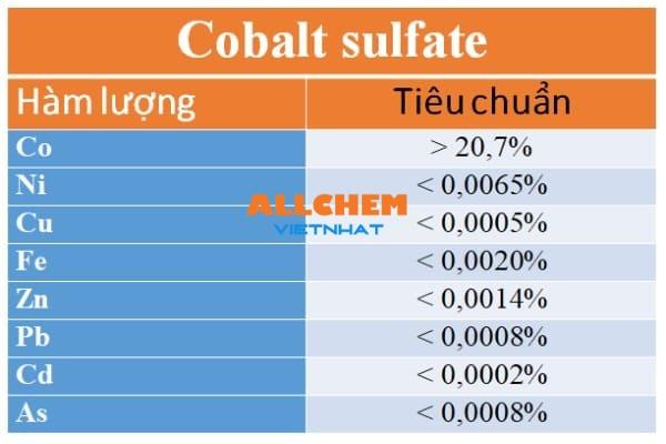 Coban sunfat, CoSO4   có ứng dụng ra sao?