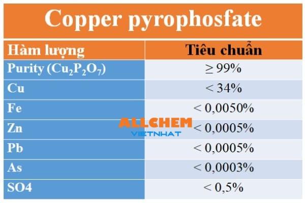 Đồng Pyrophosphate, Cu2P2O7.4H2O - Mua Bán Hóa Chất
