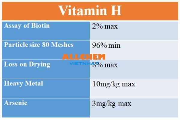 Giá Bán Vitamin H, Biotin