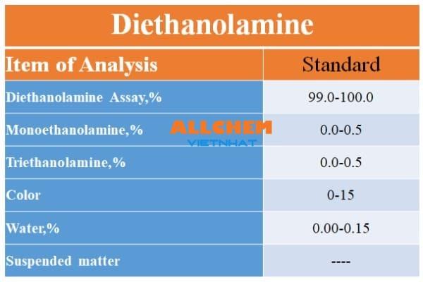 Hóa Chất DEA, Diethanolamine 99% - Mua Bán Ở Đâu